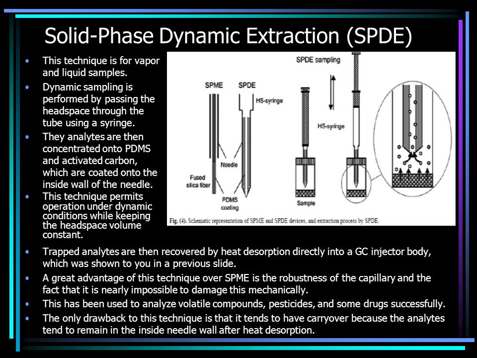 Solid-Phase Dynamic Extraction (SPDE) Trapped analytes are then recovered by heat desorption directly into a GC injector body, which was shown to you