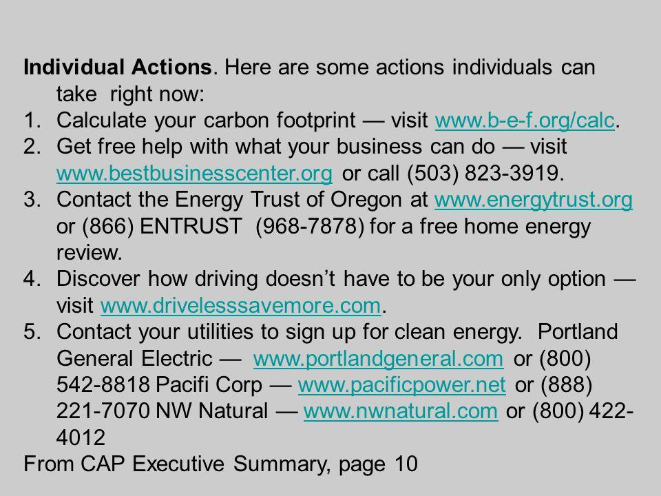 Individual Actions.