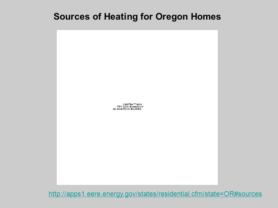 Sources of Heating for Oregon Homes http://apps1.eere.energy.gov/states/residential.cfm/state=OR#sources
