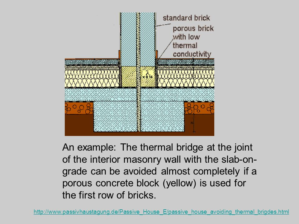 An example: The thermal bridge at the joint of the interior masonry wall with the slab-on- grade can be avoided almost completely if a porous concrete block (yellow) is used for the first row of bricks.