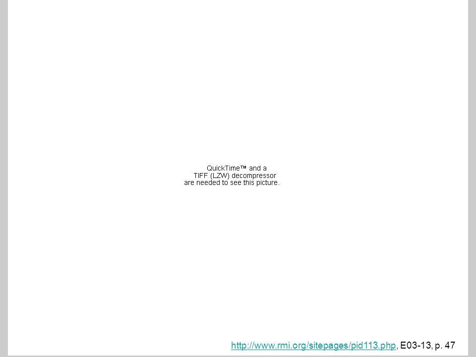 http://www.rmi.org/sitepages/pid113.phphttp://www.rmi.org/sitepages/pid113.php, E03-13, p. 47