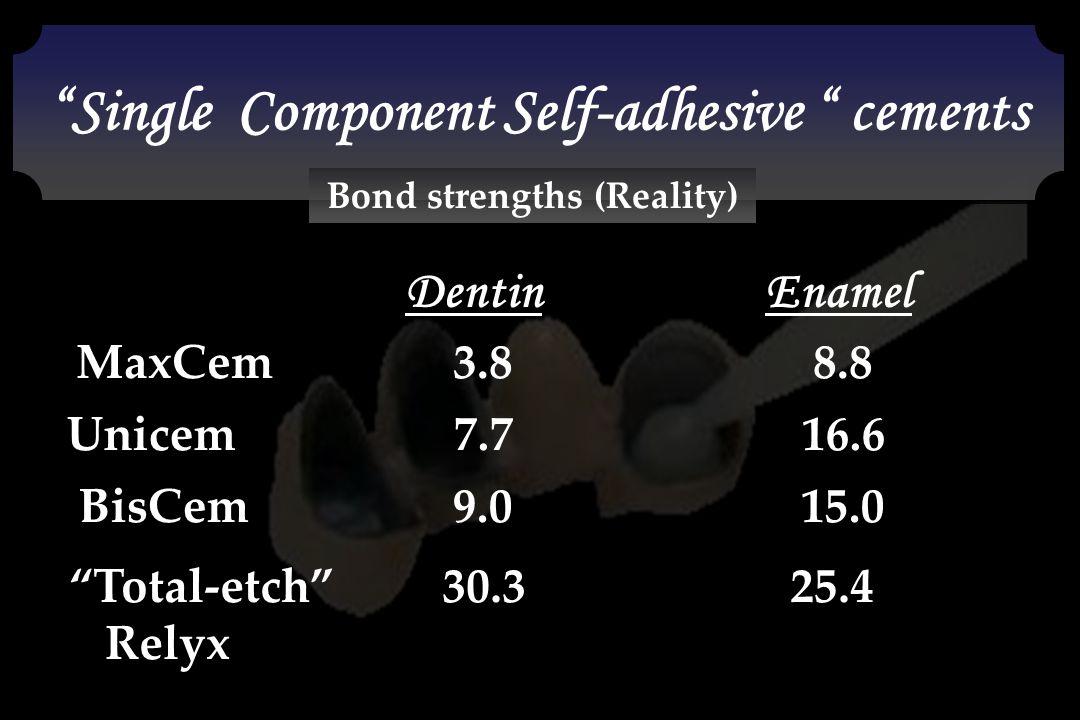 """Single Component Self-adhesive "" cements Embrace Bond strengths (Reality) DentinEnamel MaxCem 3.8 8.8 Unicem 7.7 16.6 BisCem 9.0 15.0 ""Total-etch"" 30"