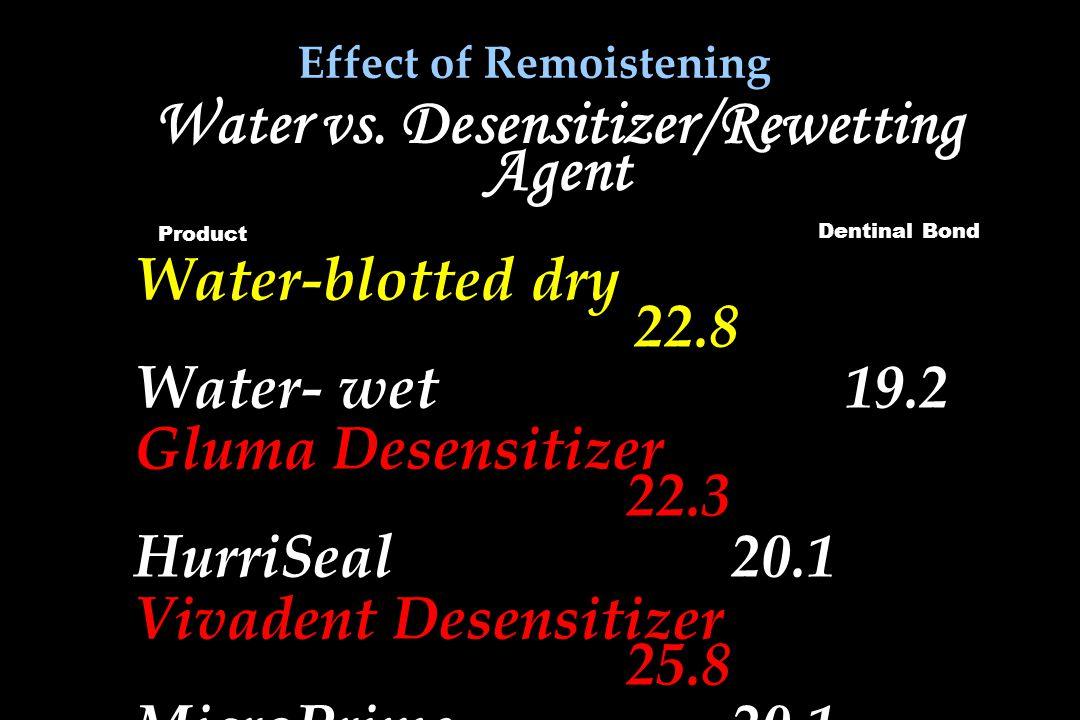 Effect of Remoistening Water-blotted dry 22.8 Water- wet 19.2 Gluma Desensitizer 22.3 HurriSeal 20.1 Vivadent Desensitizer 25.8 MicroPrime 20.1 Aqua-P