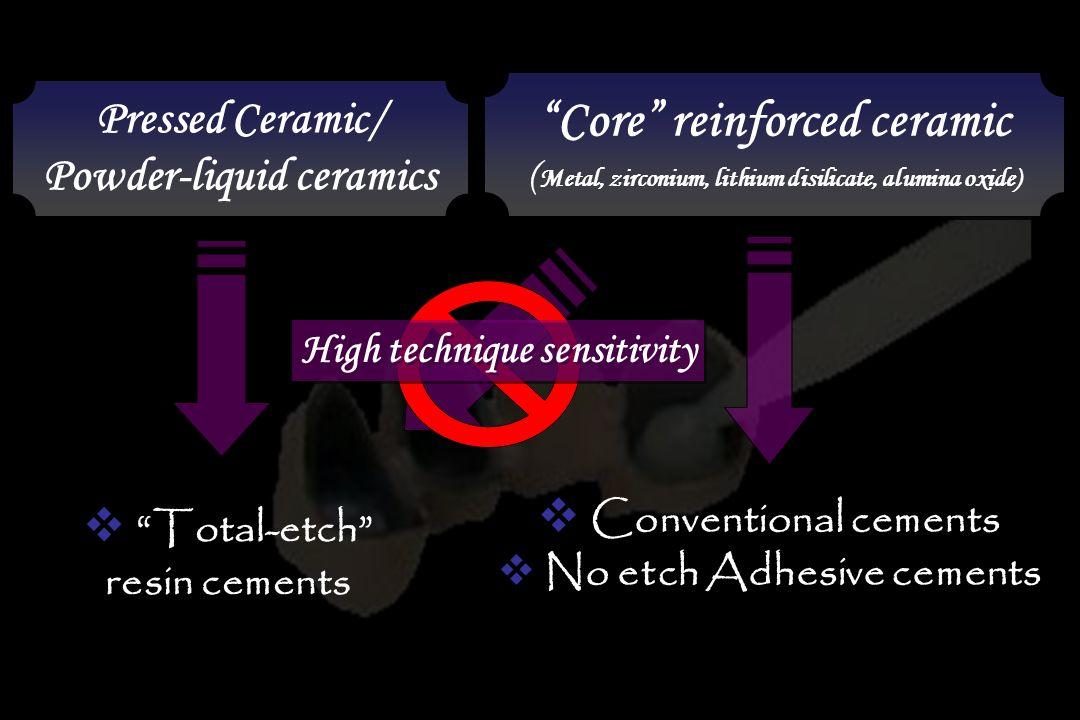"""Pressed Ceramic/ Powder-liquid ceramics Pressed Ceramic/ Powder-liquid ceramics  """"Total-etch"""" resin cements """"Core"""" reinforced ceramic ( Metal, zircon"""