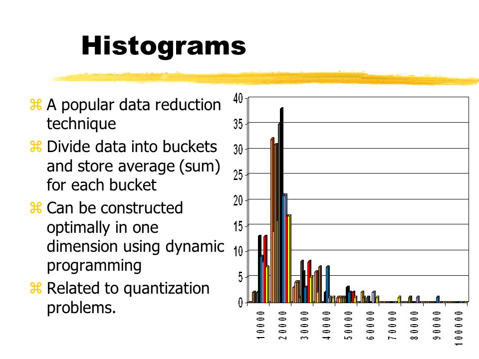 Histograms zA popular data reduction technique zDivide data into buckets and store average (sum) for each bucket zCan be constructed optimally in one