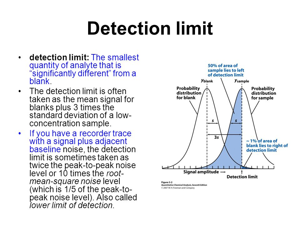 "Detection limit detection limit: The smallest quantity of analyte that is ""significantly different"" from a blank. The detection limit is often taken a"