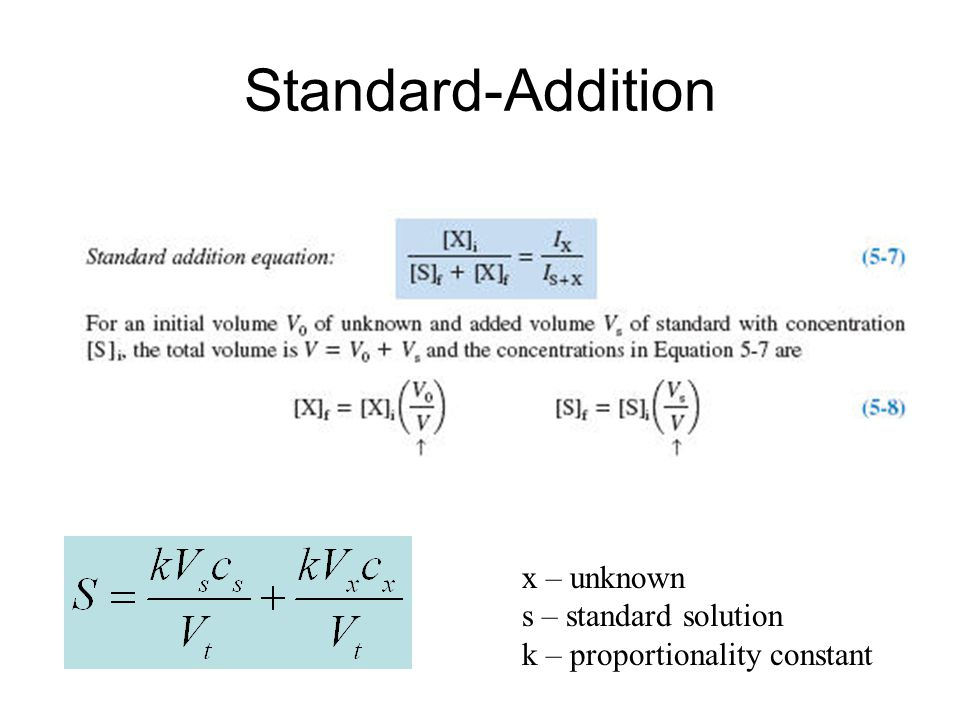 Standard-Addition x – unknown s – standard solution k – proportionality constant