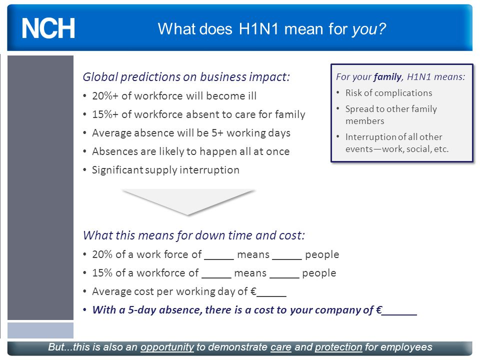 But...this is also an opportunity to demonstrate care and protection for employees What does H1N1 mean for you? Global predictions on business impact: