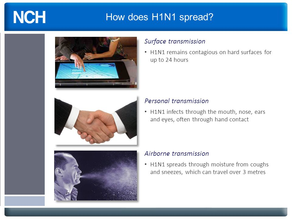 How does H1N1 spread? Surface transmission H1N1 remains contagious on hard surfaces for up to 24 hours Personal transmission H1N1 infects through the