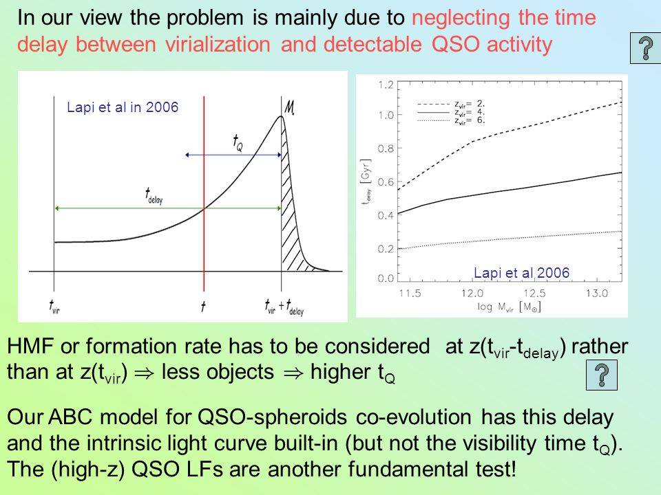 In our view the problem is mainly due to neglecting the time delay between virialization and detectable QSO activity Lapi et al in 2006 Lapi et al 2006 HMF or formation rate has to be considered at z(t vir -t delay ) rather than at z(t vir ) ) less objects ) higher t Q Our ABC model for QSO-spheroids co-evolution has this delay and the intrinsic light curve built-in (but not the visibility time t Q ).