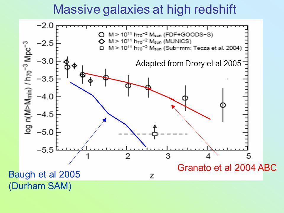 Adapted from Drory et al 2005 Massive galaxies at high redshift Baugh et al 2005 (Durham SAM) Granato et al 2004 ABC