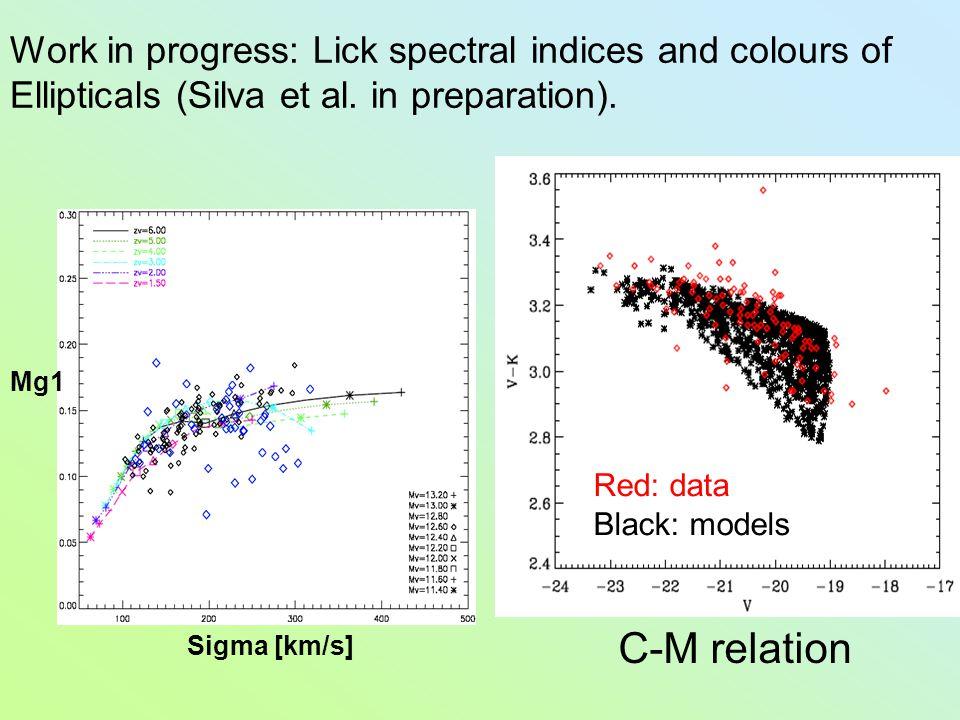Work in progress: Lick spectral indices and colours of Ellipticals (Silva et al.