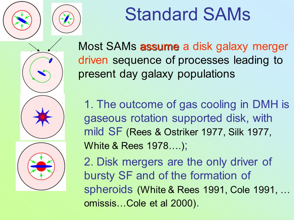 Standard SAMs assume Most SAMs assume a disk galaxy merger driven sequence of processes leading to present day galaxy populations 1. The outcome of ga