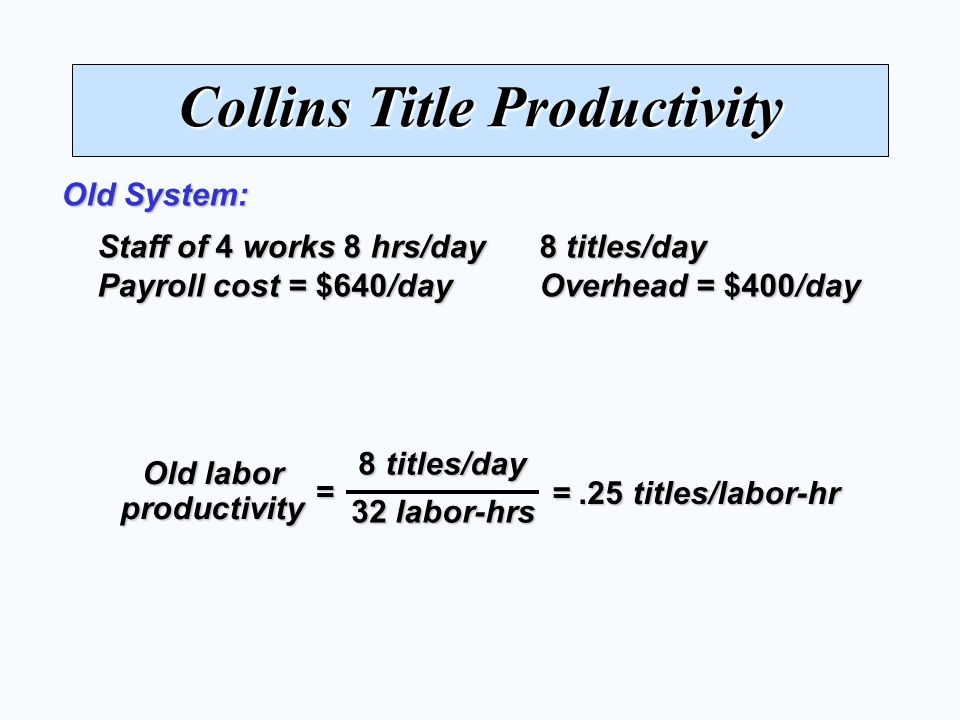 Collins Title Productivity Staff of 4 works 8 hrs/day 8 titles/day Payroll cost = $640/day Overhead = $400/day Old System: 8 titles/day 32 labor-hrs = Old labor productivity =.25 titles/labor-hr