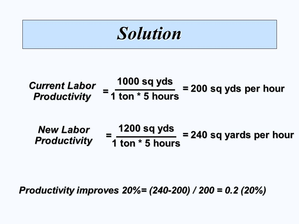Solution 1000 sq yds 1 ton * 5 hours 1200 sq yds 1 ton * 5 hours = Current Labor Productivity = New Labor Productivity = 200 sq yds per hour = 240 sq yards per hour Productivity improves 20%= (240-200) / 200 = 0.2 (20%)