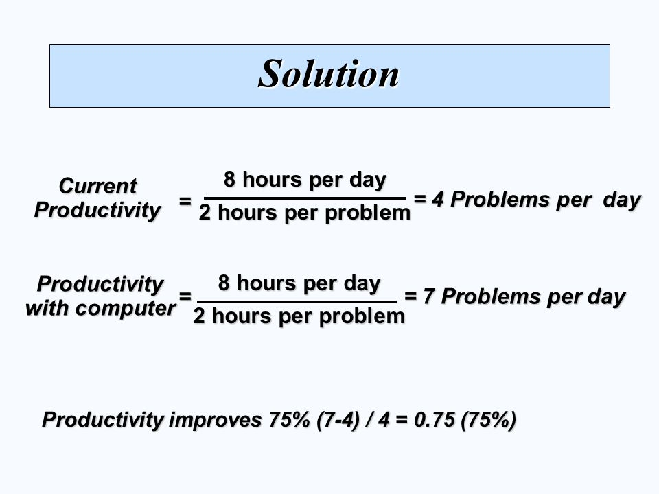 Solution 8 hours per day 2 hours per problem 8 hours per day 2 hours per problem = Current Productivity = Productivity with computer = 4 Problems per day = 7 Problems per day Productivity improves 75% (7-4) / 4 = 0.75 (75%)