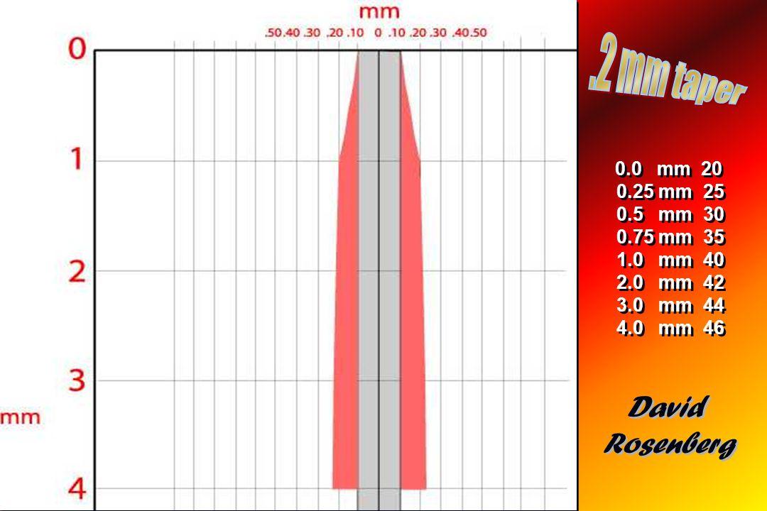 0.0 mm 20 0.25 mm 25 0.5 mm 30 0.75 mm 35 1.0 mm 40 2.0 mm 42 3.0 mm 44 4.0 mm 46 0.0 mm 20 0.25 mm 25 0.5 mm 30 0.75 mm 35 1.0 mm 40 2.0 mm 42 3.0 mm
