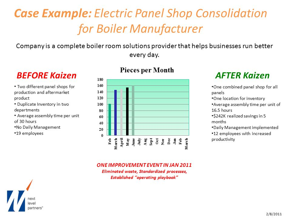 Case Example: Electric Panel Shop Consolidation for Boiler Manufacturer Company is a complete boiler room solutions provider that helps businesses run better every day.