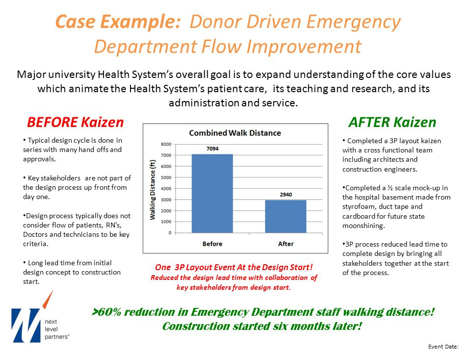 Case Example: Donor Driven Emergency Department Flow Improvement Major university Health System's overall goal is to expand understanding of the core values which animate the Health System's patient care, its teaching and research, and its administration and service.