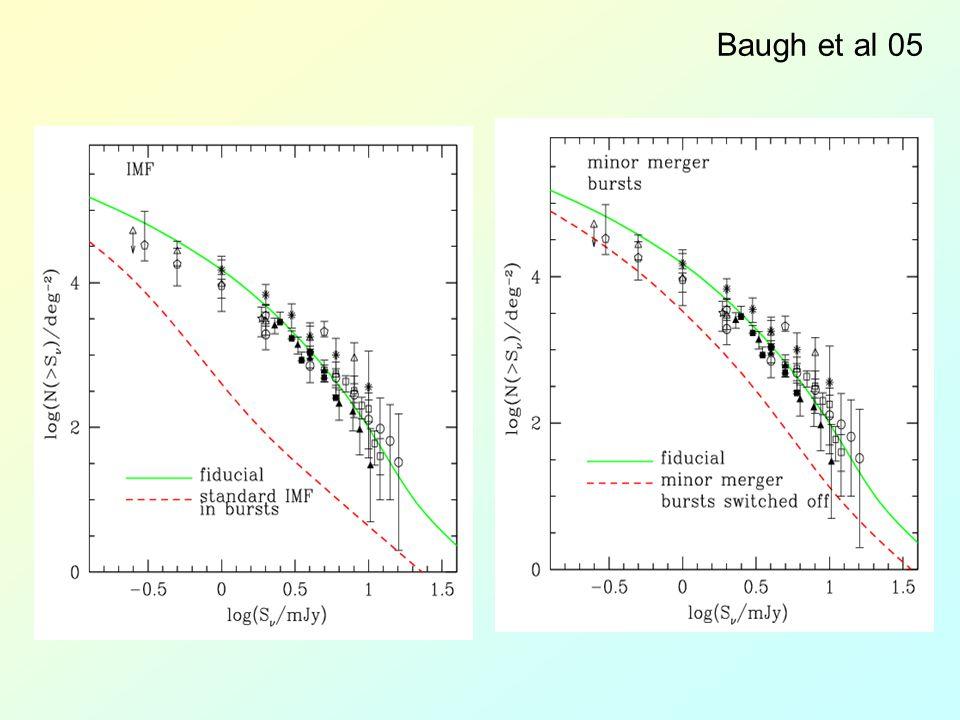 Baugh et al 05