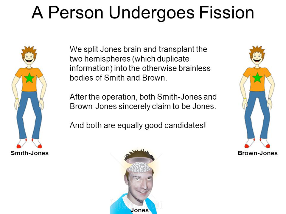 A Person Undergoes Fission Jones Brown-Jones Smith-Jones We split Jones brain and transplant the two hemispheres (which duplicate information) into the otherwise brainless bodies of Smith and Brown.