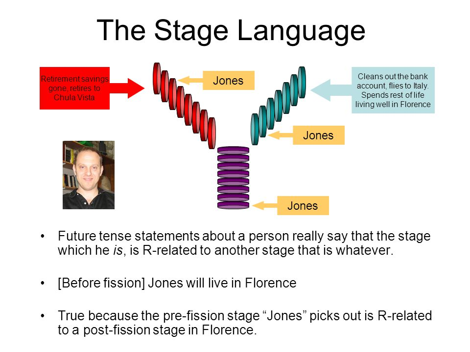 The Stage Language Future tense statements about a person really say that the stage which he is, is R-related to another stage that is whatever.