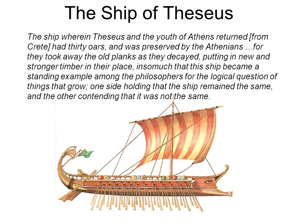 The Ship of Theseus The ship wherein Theseus and the youth of Athens returned [from Crete] had thirty oars, and was preserved by the Athenians …for they took away the old planks as they decayed, putting in new and stronger timber in their place, insomuch that this ship became a standing example among the philosophers for the logical question of things that grow; one side holding that the ship remained the same, and the other contending that it was not the same.