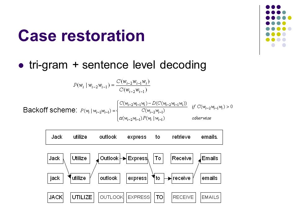 Case restoration tri-gram + sentence level decoding Backoff scheme:
