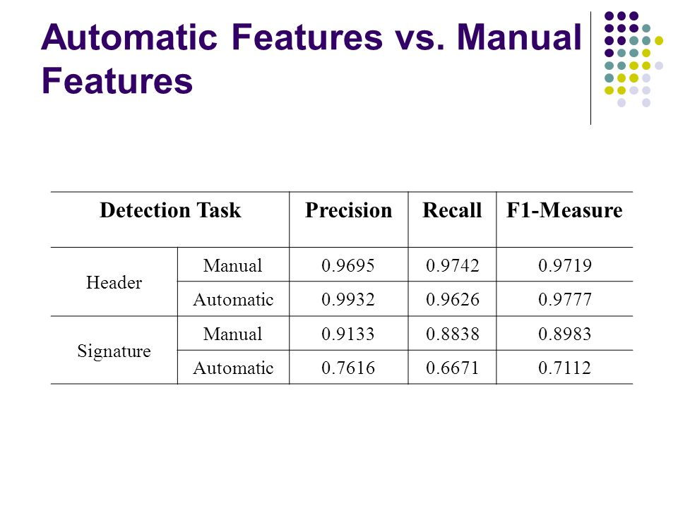 Automatic Features vs.