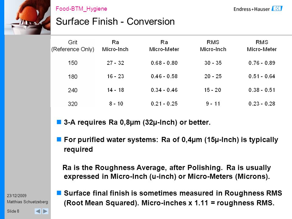 23/12/2009 Food-BTM_Hygiene Matthias Schuetzeberg Slide 8 Surface Finish - Conversion 3-A requires Ra 0,8µm (32µ-Inch) or better.