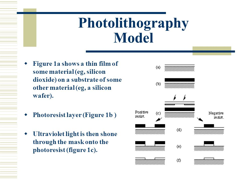 Photolithography Model  Figure 1a shows a thin film of some material (eg, silicon dioxide) on a substrate of some other material (eg, a silicon wafer