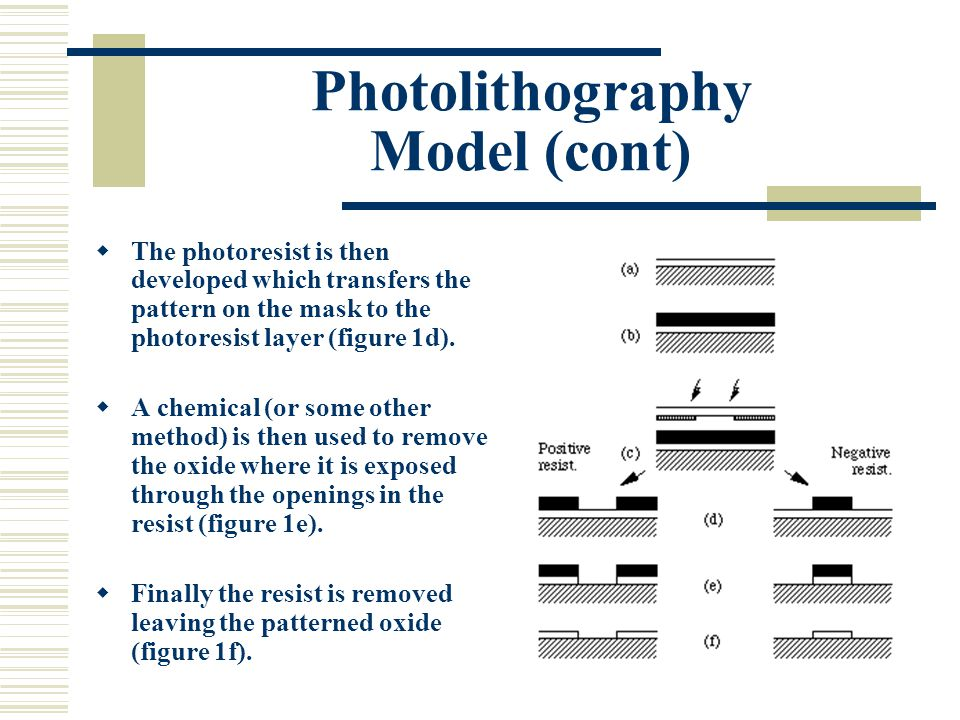 Photolithography Model (cont)  The photoresist is then developed which transfers the pattern on the mask to the photoresist layer (figure 1d).  A ch