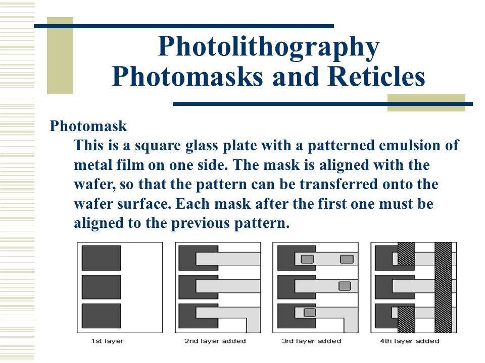 Photolithography Photomasks and Reticles Photomask This is a square glass plate with a patterned emulsion of metal film on one side. The mask is align