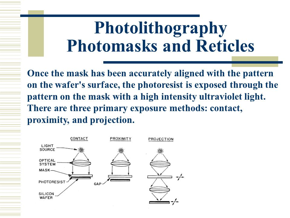 Photolithography Photomasks and Reticles Once the mask has been accurately aligned with the pattern on the wafer's surface, the photoresist is exposed