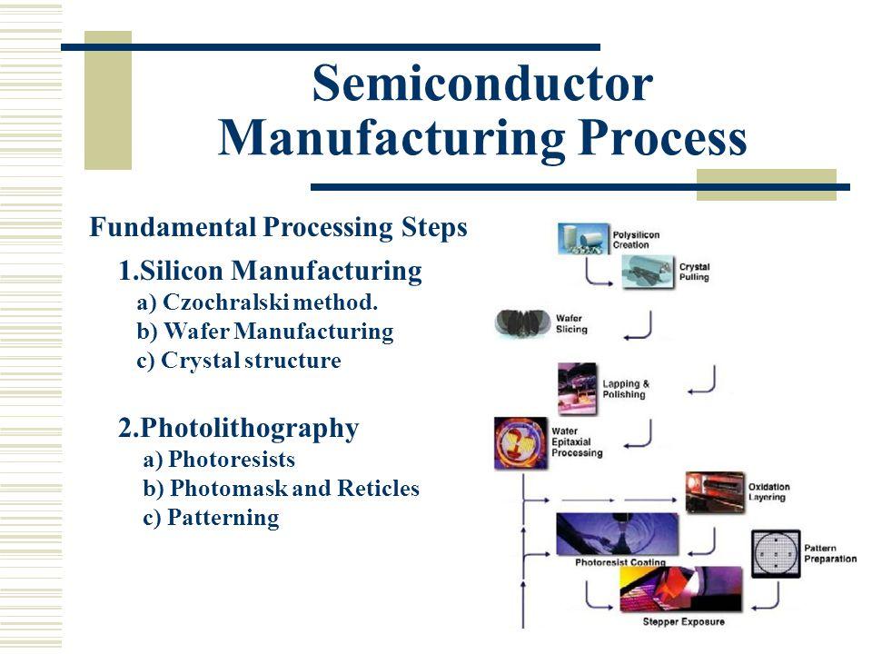 Diffusion Process Ion Implantation