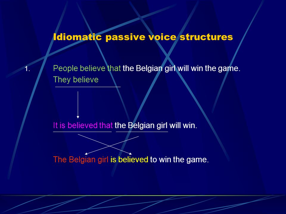 Idiomatic passive voice structures 1. People believe that the Belgian girl will win the game.