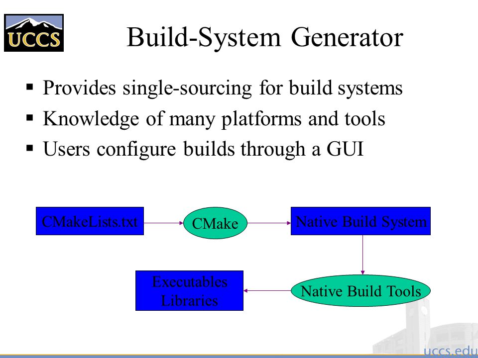 Build-System Generator  Provides single-sourcing for build systems  Knowledge of many platforms and tools  Users configure builds through a GUI CMakeLists.txt CMake Native Build System Native Build Tools Executables Libraries