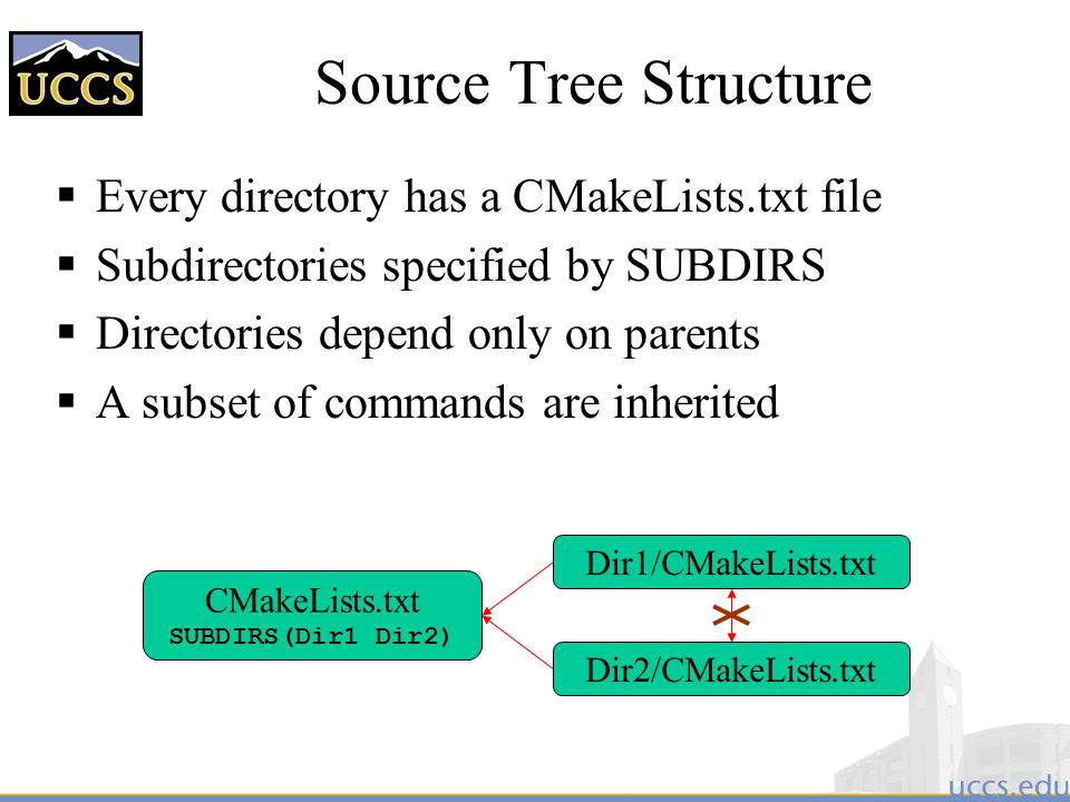 Source Tree Structure  Every directory has a CMakeLists.txt file  Subdirectories specified by SUBDIRS  Directories depend only on parents  A subset of commands are inherited CMakeLists.txt SUBDIRS(Dir1 Dir2) Dir1/CMakeLists.txt Dir2/CMakeLists.txt