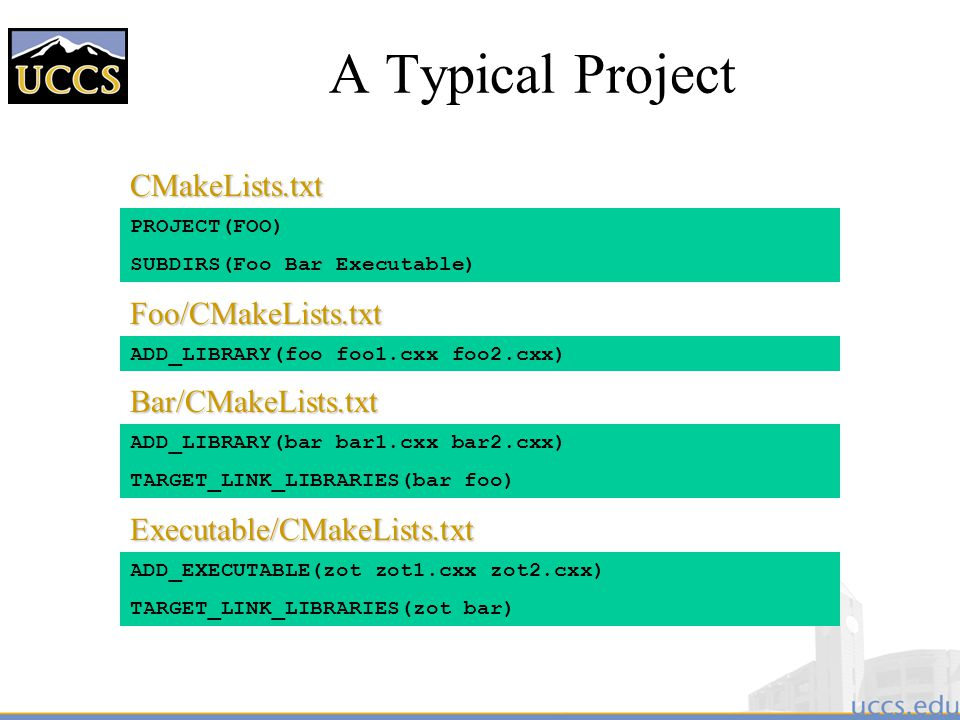 A Typical Project PROJECT(FOO) SUBDIRS(Foo Bar Executable)CMakeLists.txt ADD_LIBRARY(foo foo1.cxx foo2.cxx)Foo/CMakeLists.txt ADD_EXECUTABLE(zot zot1.cxx zot2.cxx) TARGET_LINK_LIBRARIES(zot bar)Executable/CMakeLists.txt ADD_LIBRARY(bar bar1.cxx bar2.cxx) TARGET_LINK_LIBRARIES(bar foo)Bar/CMakeLists.txt