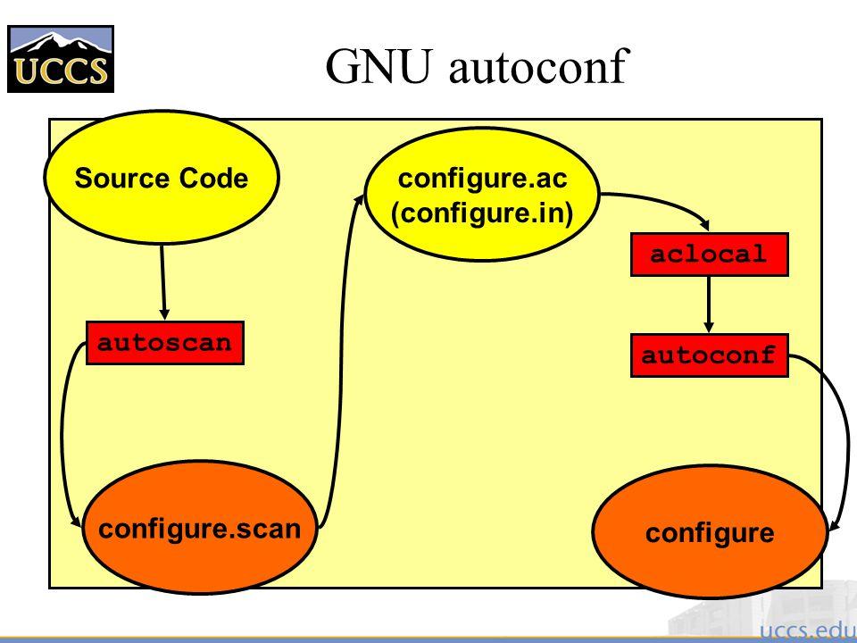 GNU autoconf autoscan configure.scan configure.ac (configure.in) autoconf configure Source Code aclocal