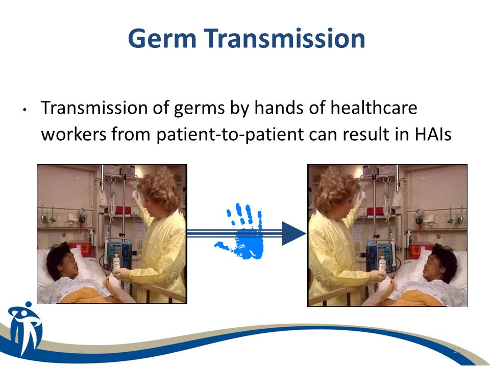 11 Germ Transmission Transmission of germs by hands of healthcare workers from patient-to-patient can result in HAIs