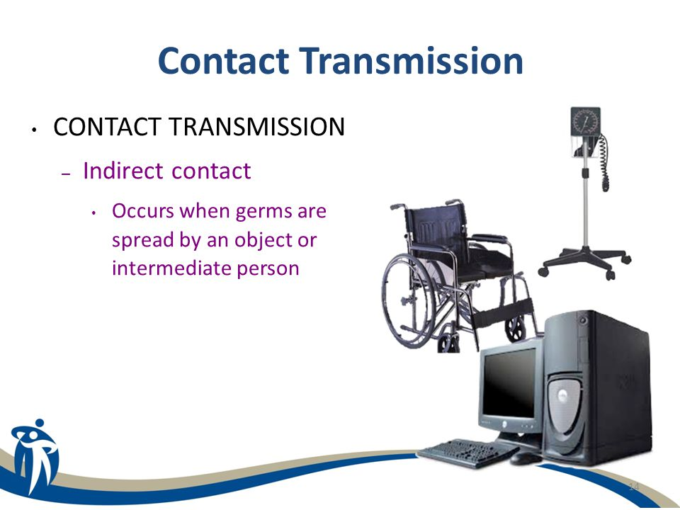 14 Contact Transmission CONTACT TRANSMISSION – Indirect contact Occurs when germs are spread by an object or intermediate person