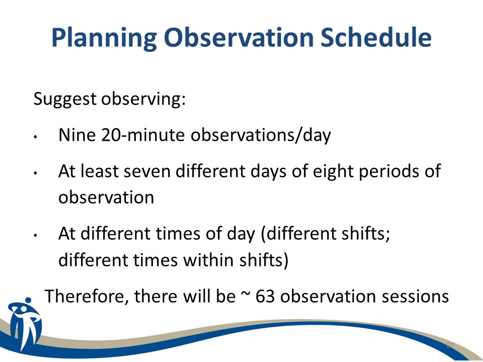 67 Planning Observation Schedule Suggest observing: Nine 20-minute observations/day At least seven different days of eight periods of observation At d