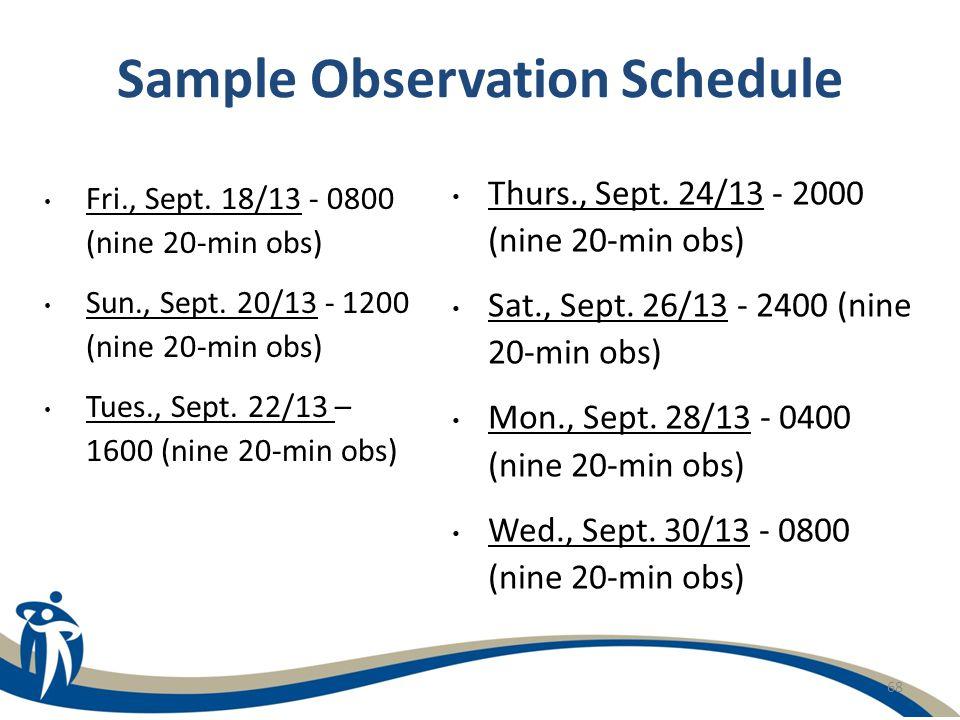 68 Sample Observation Schedule Fri., Sept. 18/13 - 0800 (nine 20-min obs) Sun., Sept. 20/13 - 1200 (nine 20-min obs) Tues., Sept. 22/13 – 1600 (nine 2