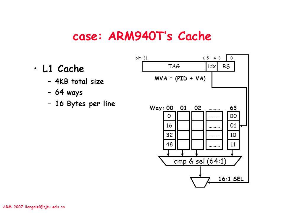 ARM 2007 liangalei@sjtu.edu.cn L1 Cache –4KB total size –64 ways –16 Bytes per line case: ARM940T's Cache 000……… 1601……… 3210……… 4811……… Way: 00010263