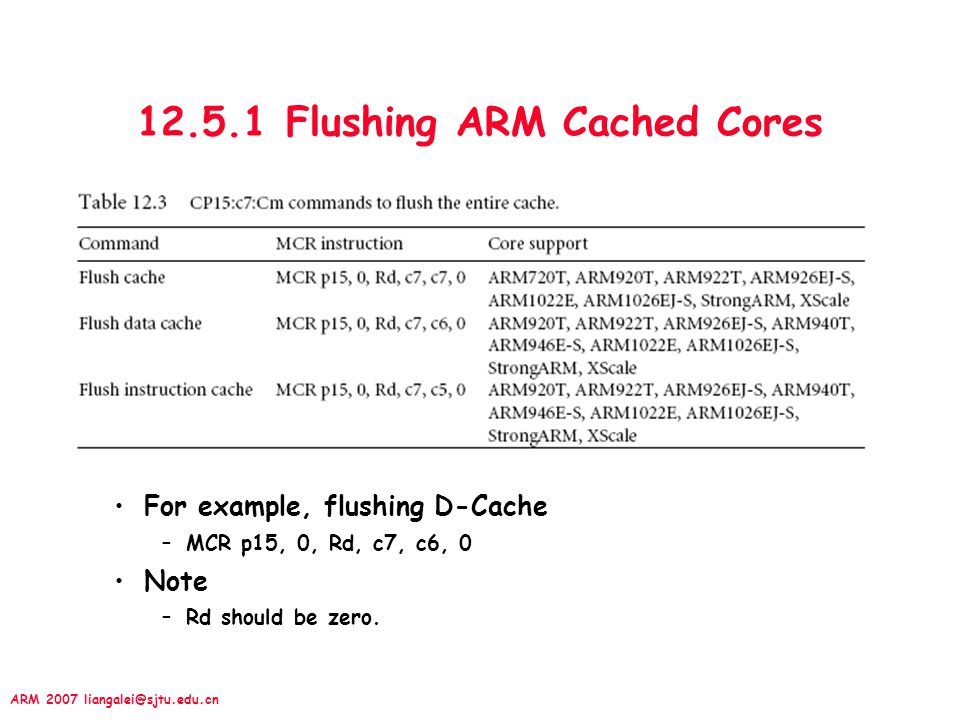 ARM 2007 liangalei@sjtu.edu.cn 12.5.1 Flushing ARM Cached Cores For example, flushing D-Cache –MCR p15, 0, Rd, c7, c6, 0 Note –Rd should be zero.