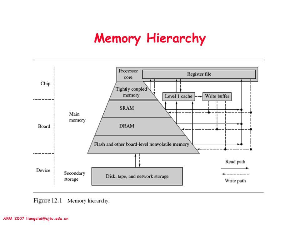 ARM 2007 liangalei@sjtu.edu.cn Memory Hierarchy
