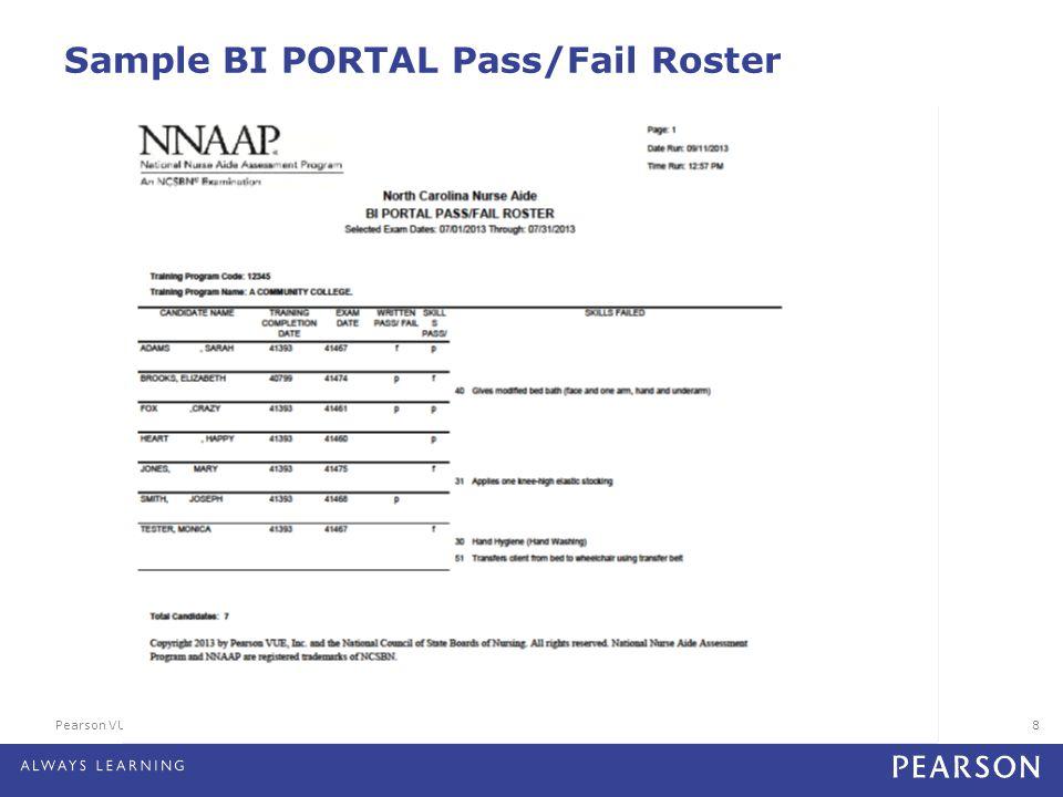Pearson VUE Confidential. Do Not Distribute.8 Sample BI PORTAL Pass/Fail Roster