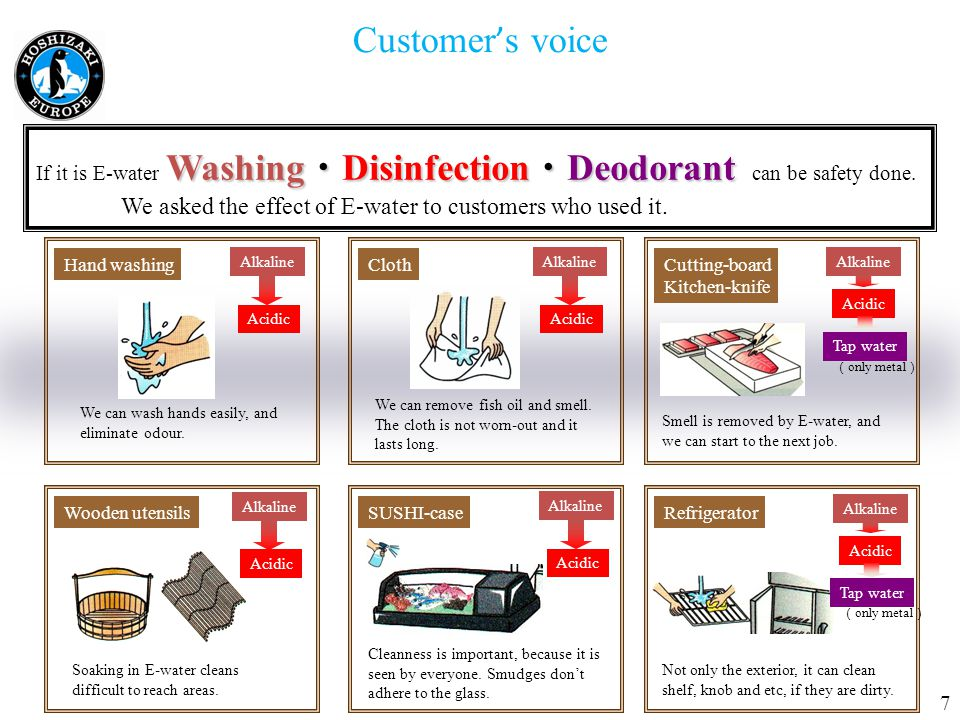 Customer ' s voice Washing ・ Disinfection ・ Deodorant If it is E-water Washing ・ Disinfection ・ Deodorant can be safety done.