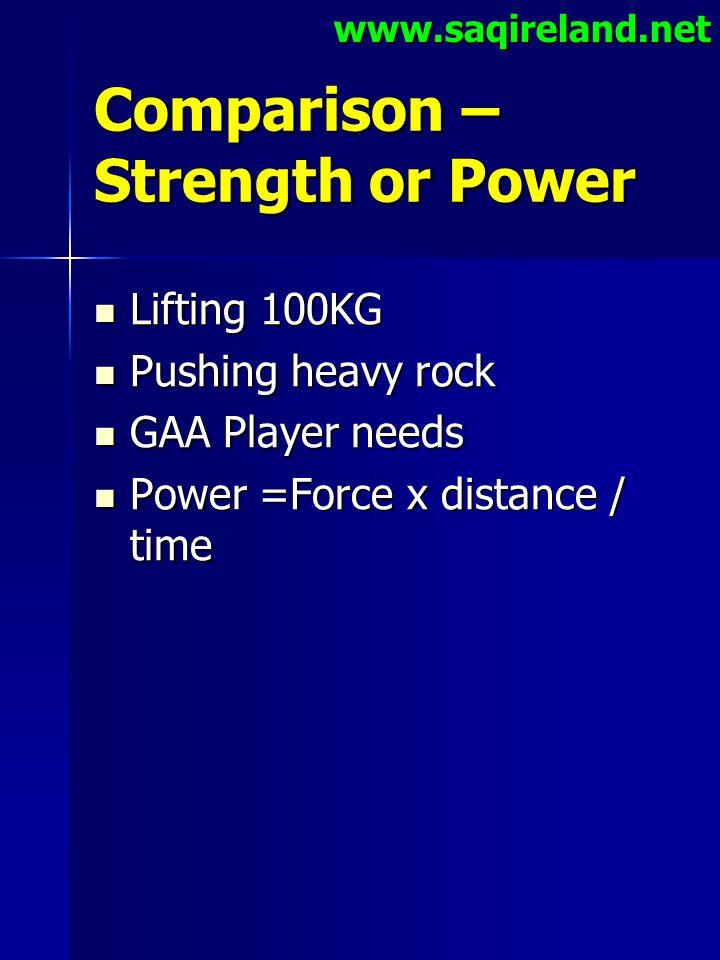 www.saqireland.net Comparison – Strength or Power Lifting 100KG Lifting 100KG Pushing heavy rock Pushing heavy rock GAA Player needs GAA Player needs